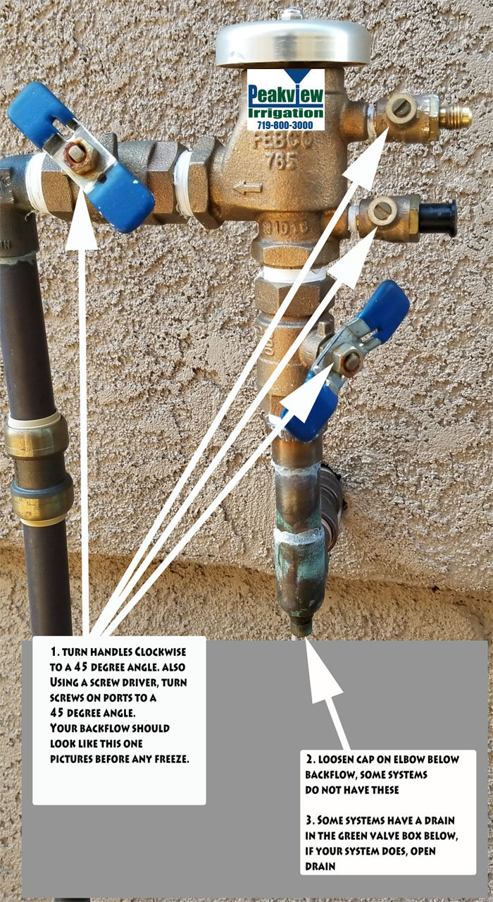 How To Get Sprinkler System Ready For Freeze Peakview